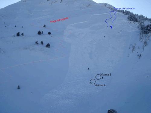 Figura 6: Vista general de l'allau amb les traces de pujada i baixada i la posició de les víctimes (Foto: Pompièrs d'Aran)