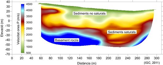 Model de velocitat d'ones P obtingut mitjançant la tècnica de tomografia sísmica de refracció amb la seva interpretació