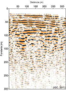 Secció sísmica de reflexió on s'observen les variacions d'amplitud de les ones reflectides en fondària. La continuïtat de les reflexions observades permet delinear les diferents estructures del subsòl.