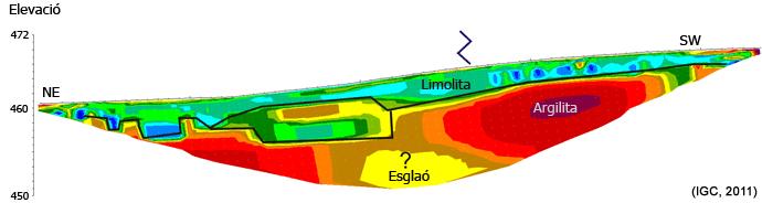 Model de resistivitat elèctrica del subsòl en una tomografia elèctrica