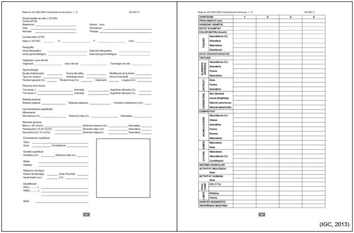 Model de fitxa de camp per a la descripció i caracterització dels perfils