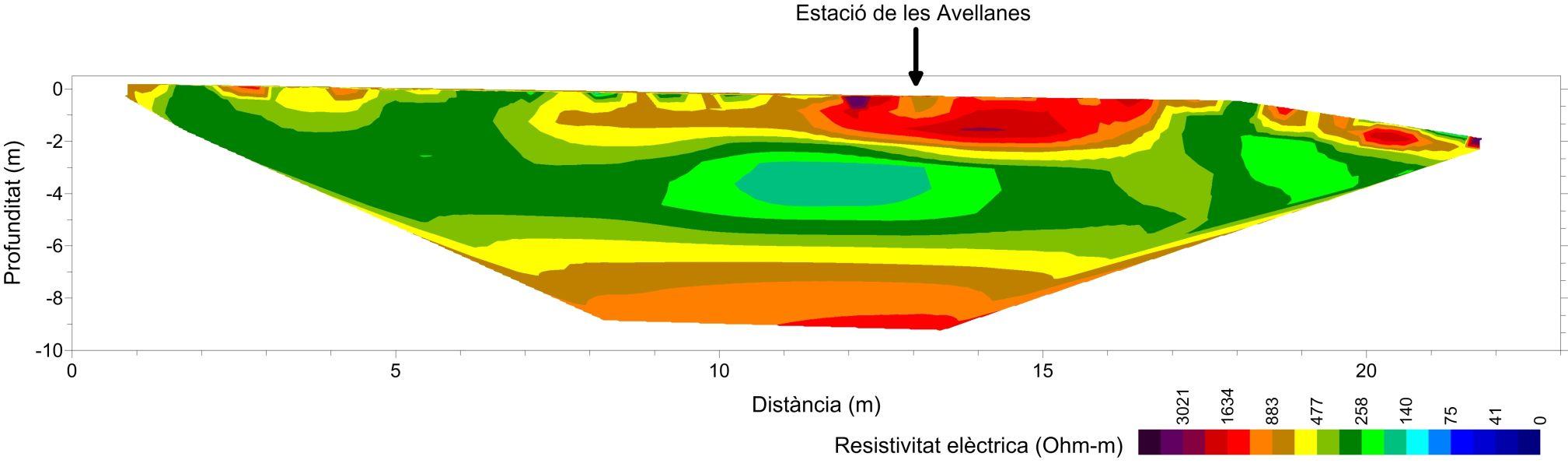 Model superficial de resistivitat elèctrica amb la ubicació del pou sísmic de Les Avellanes.