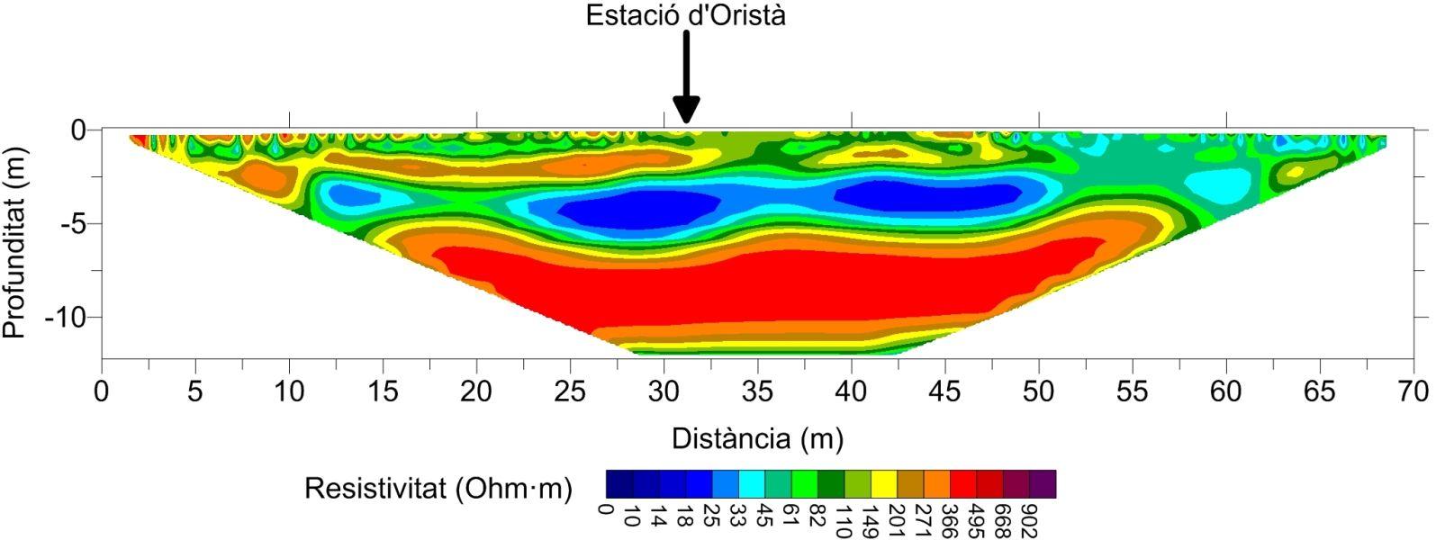 Model superficial de resistivitat elèctrica amb la ubicació del pou sísmic d'Oristà.