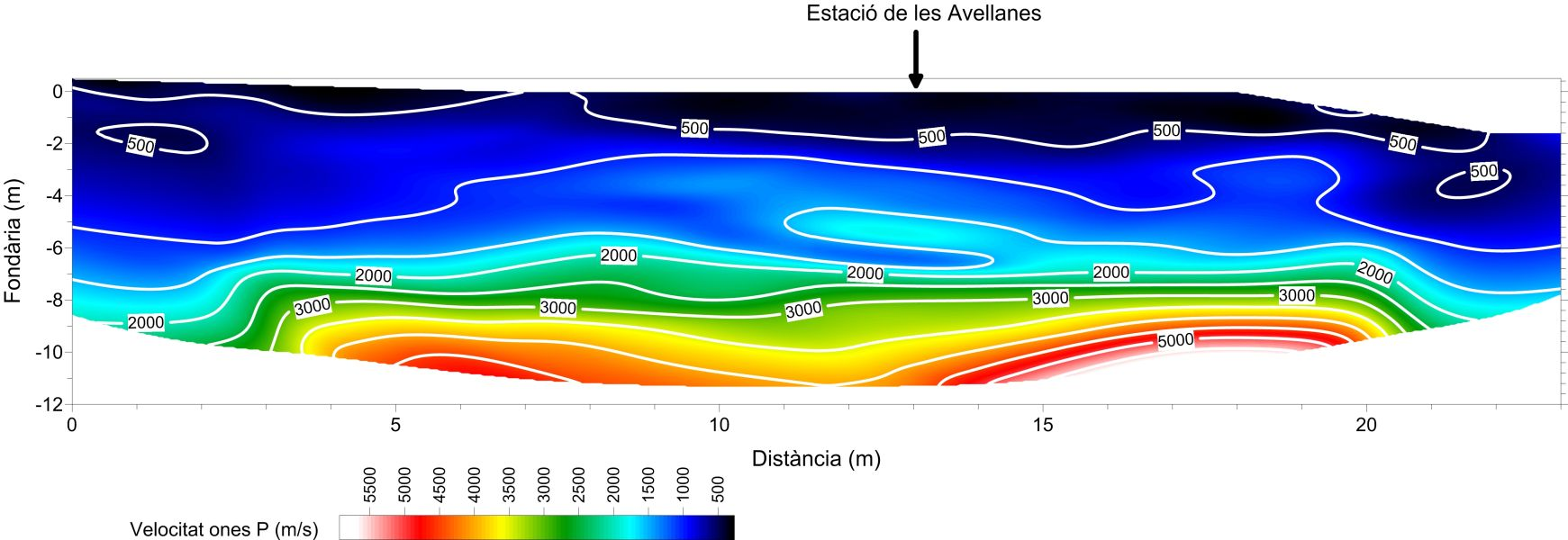 Model de velocitats de les ones P per a l'estació sísmica de Les Avellanes.