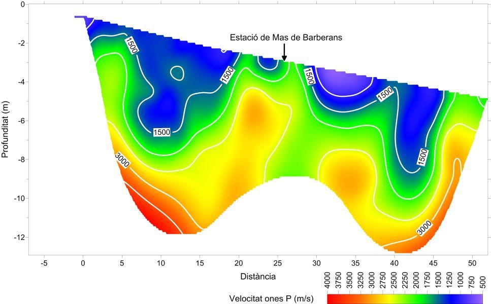 Model de velocitats de les ones P per a l'estació sísmica de Mas de Barberans.