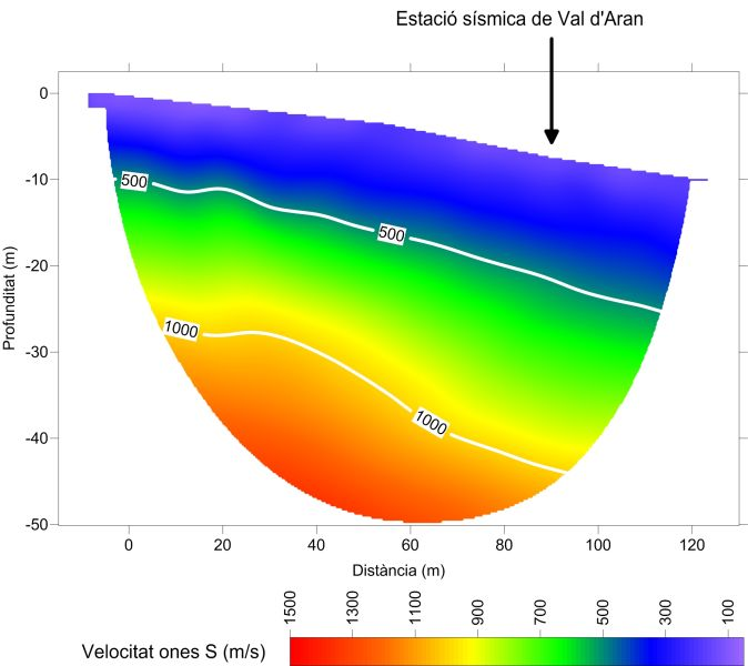 Model de Vs obtingut mitjançant tomografia de refracció.