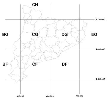 Quadrícula MGRS de Catalunya